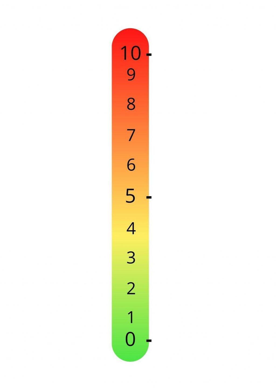 termometro del enojo